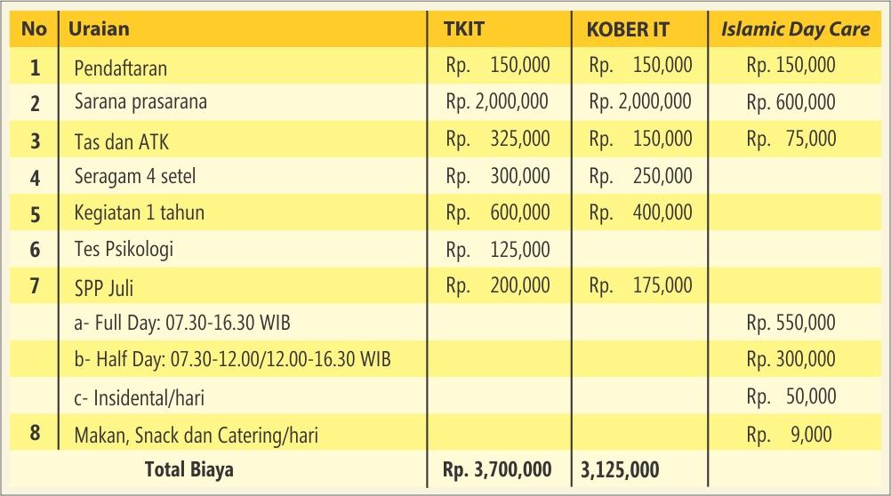 biaya-pendaftaran